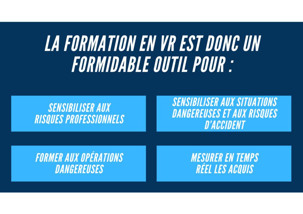 formation en VR